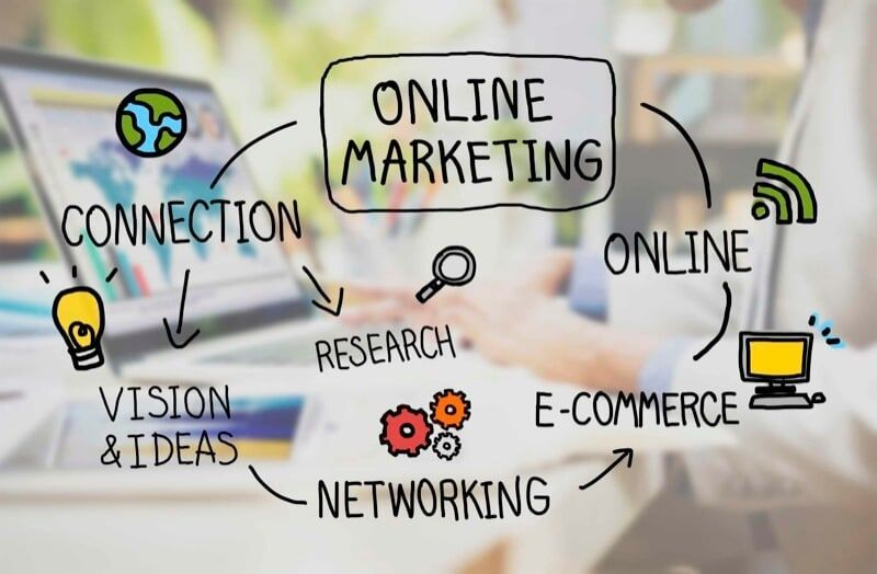 Consultoria en internet en canarias