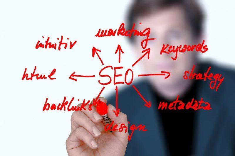 ¿qué es el posicionamiento web o seo?