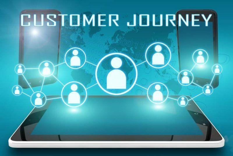 Qué es el Customer Journey Map